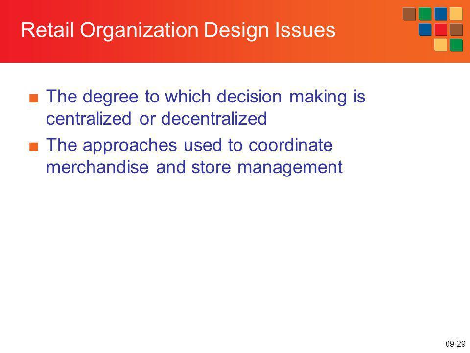 Retail Organization Design Issues