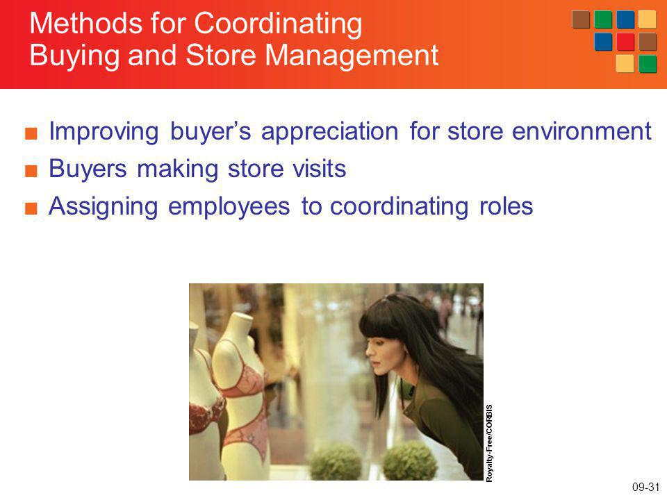 Methods for Coordinating Buying and Store Management
