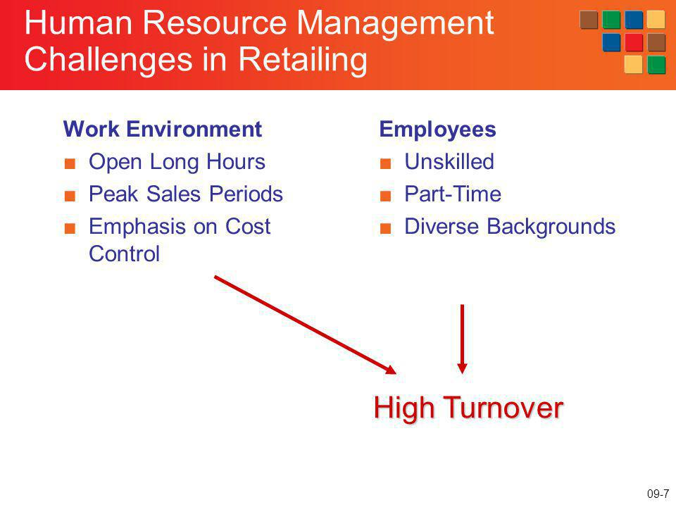 Human Resource Management Challenges in Retailing