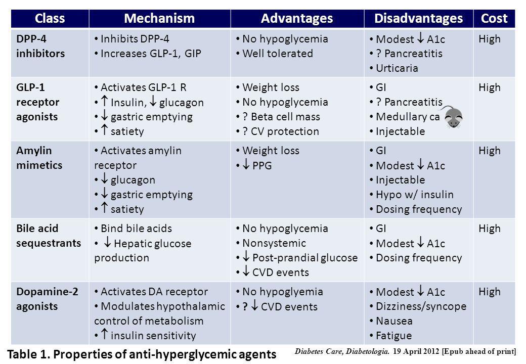Class Mechanism Advantages Disadvantages Cost