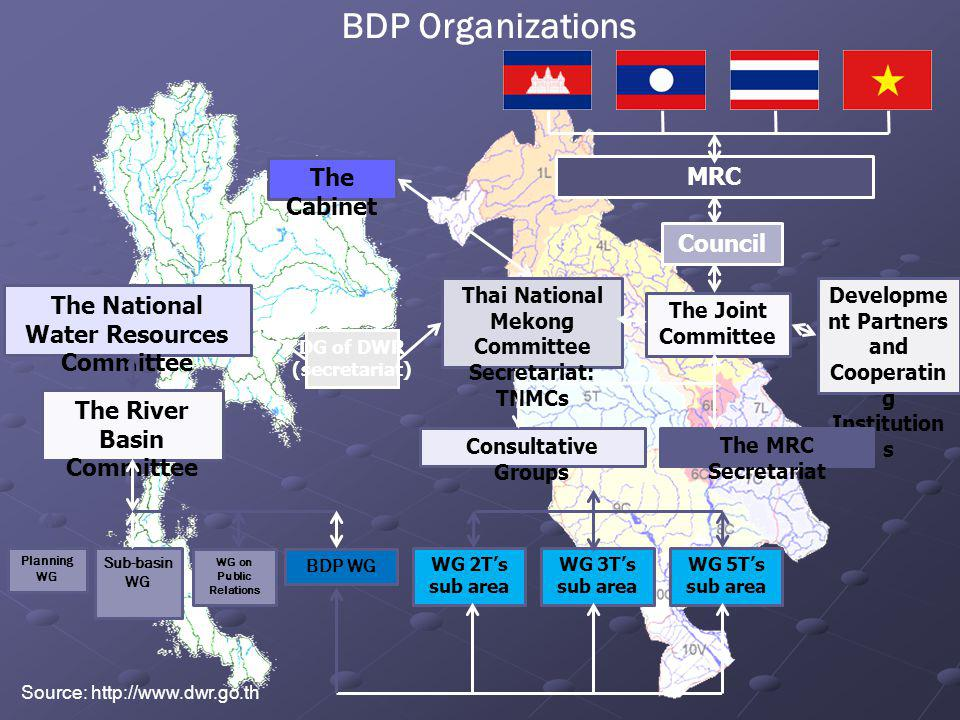 BDP Organizations The Cabinet MRC Council