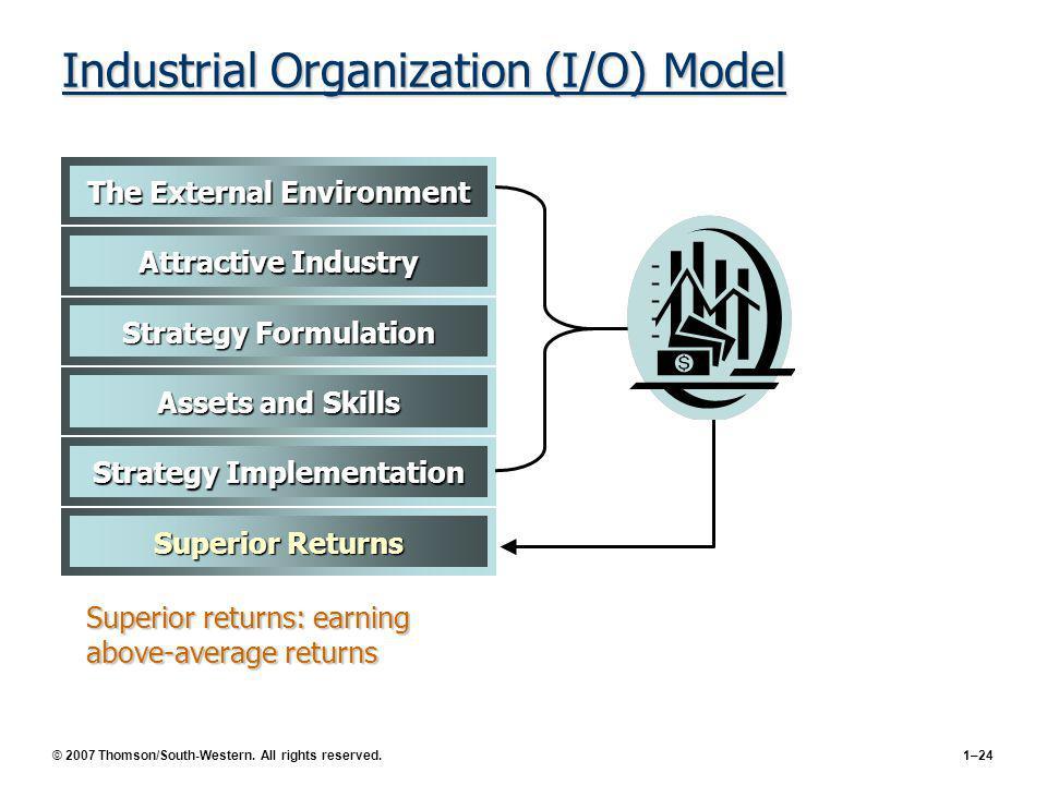 Industrial Organization (I/O) Model