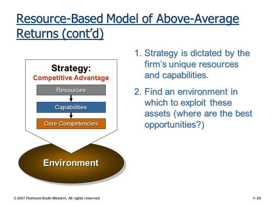 Resource-Based Model of Above-Average Returns (cont'd)