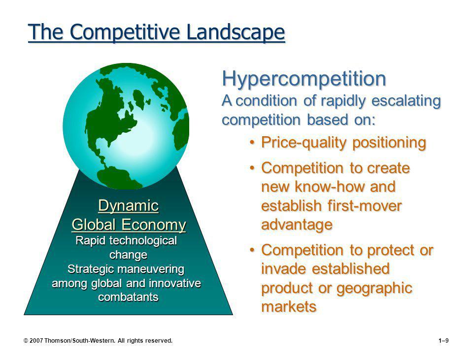 The Competitive Landscape