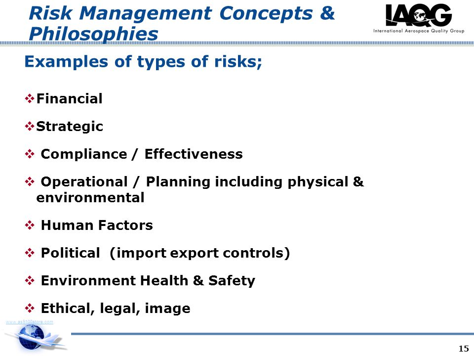 Examples of types of risks;