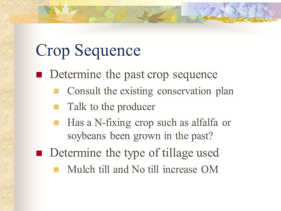 Crop Sequence Determine the past crop sequence