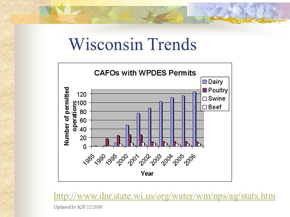 Wisconsin Trends http://www.dnr.state.wi.us/org/water/wm/nps/ag/stats.htm Updated by KJF 12/2006