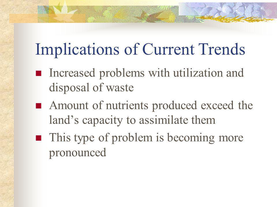 Implications of Current Trends