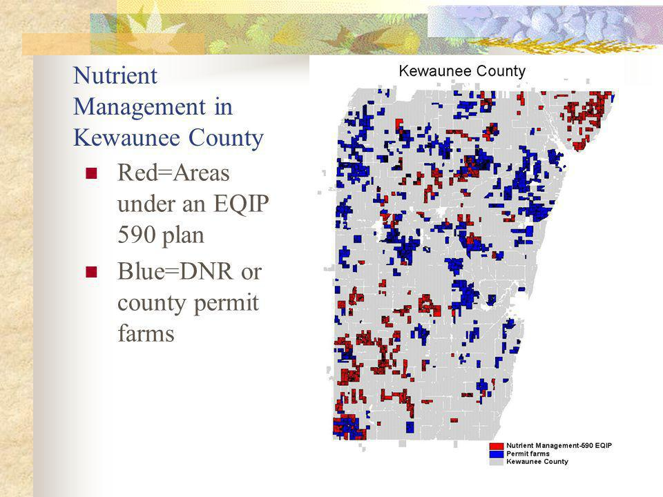Nutrient Management in Kewaunee County