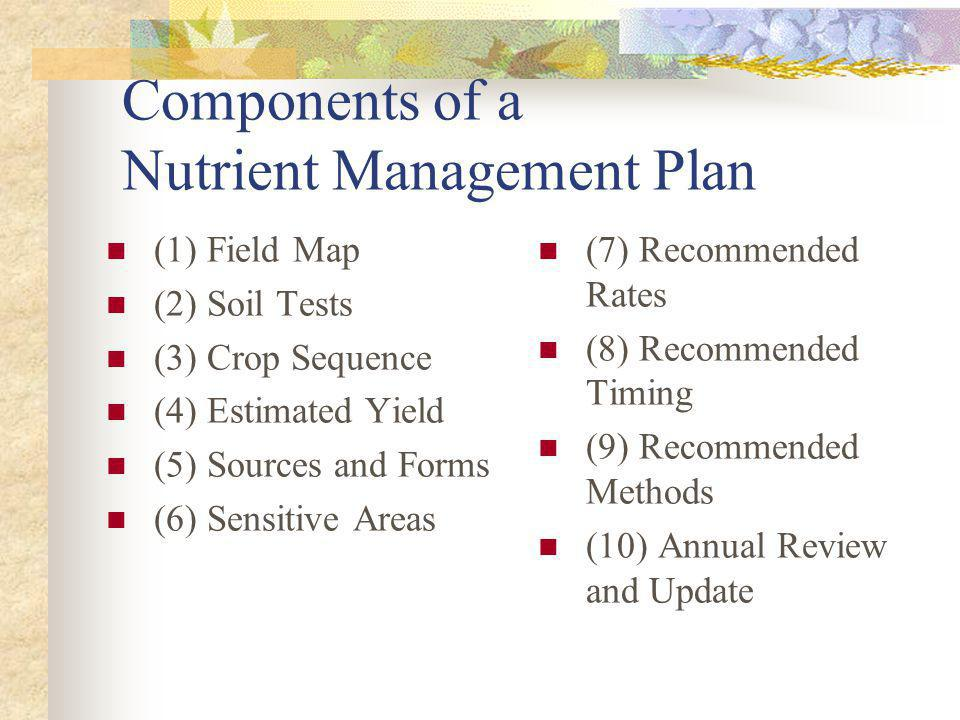 Components of a Nutrient Management Plan