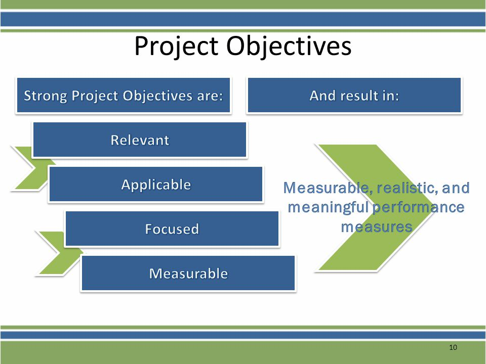 Strong Project Objectives are: