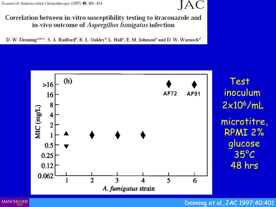 microtitre, RPMI 2% glucose 35°C 48 hrs