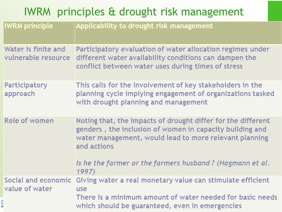 IWRM principles & drought risk management