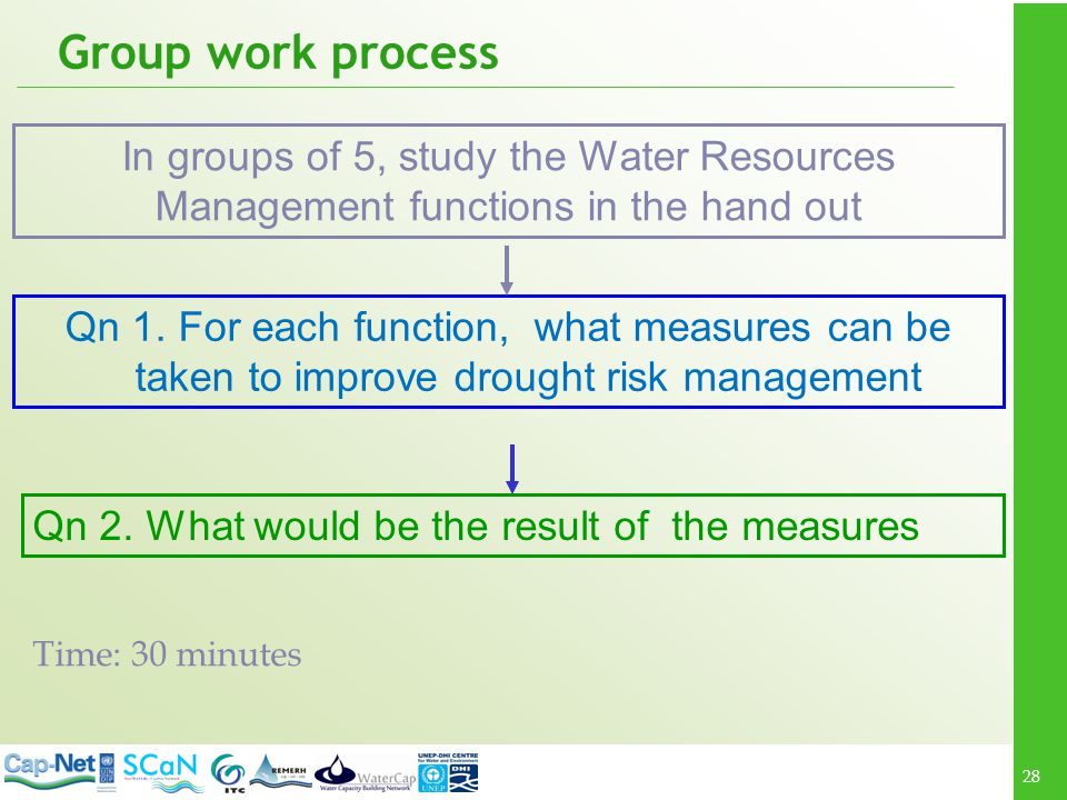 Group work process In groups of 5, study the Water Resources Management functions in the hand out.