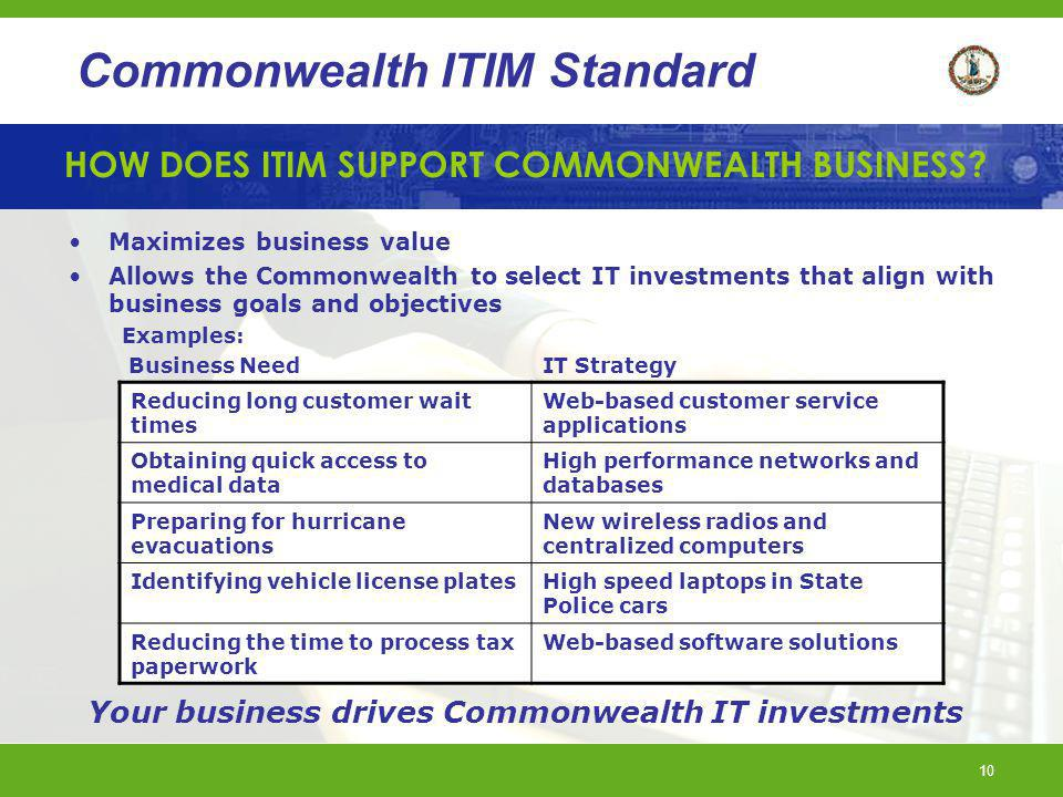 HOW DOES ITIM SUPPORT COMMONWEALTH BUSINESS