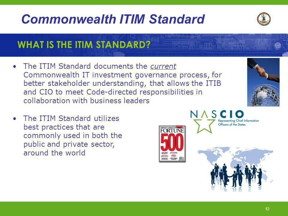 WHAT IS THE ITIM STANDARD
