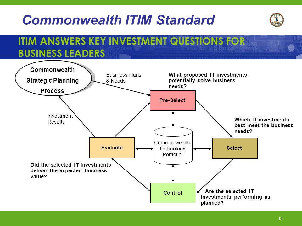 Commonwealth Technology Portfolio
