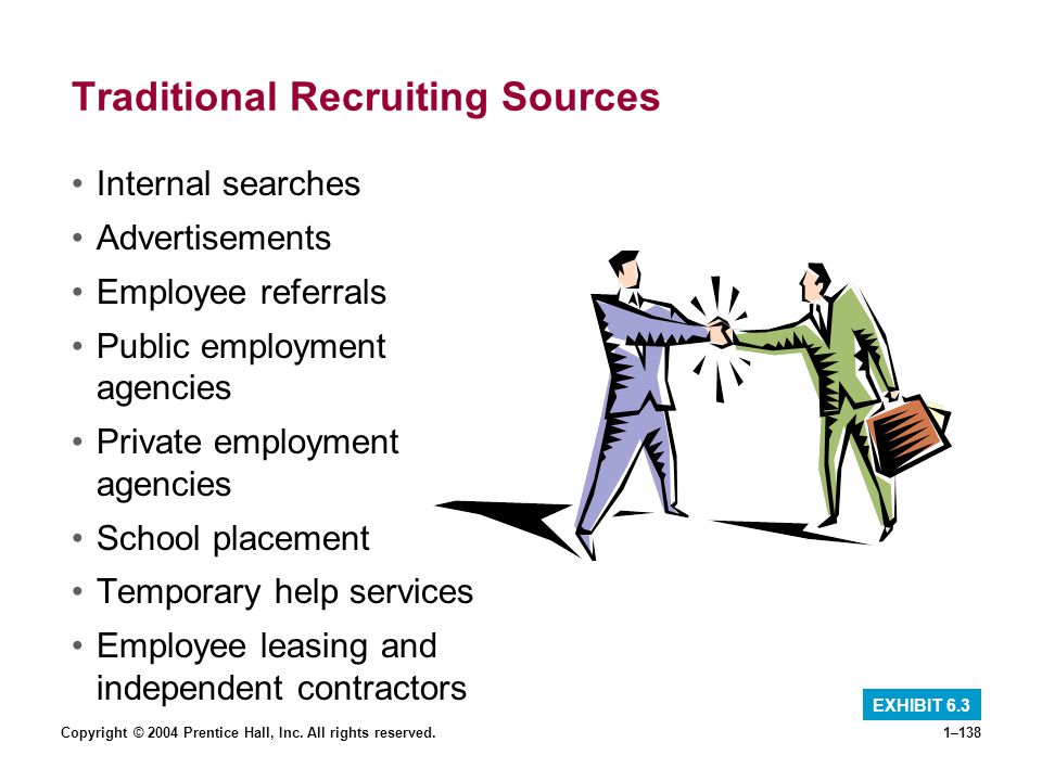 Traditional Recruiting Sources