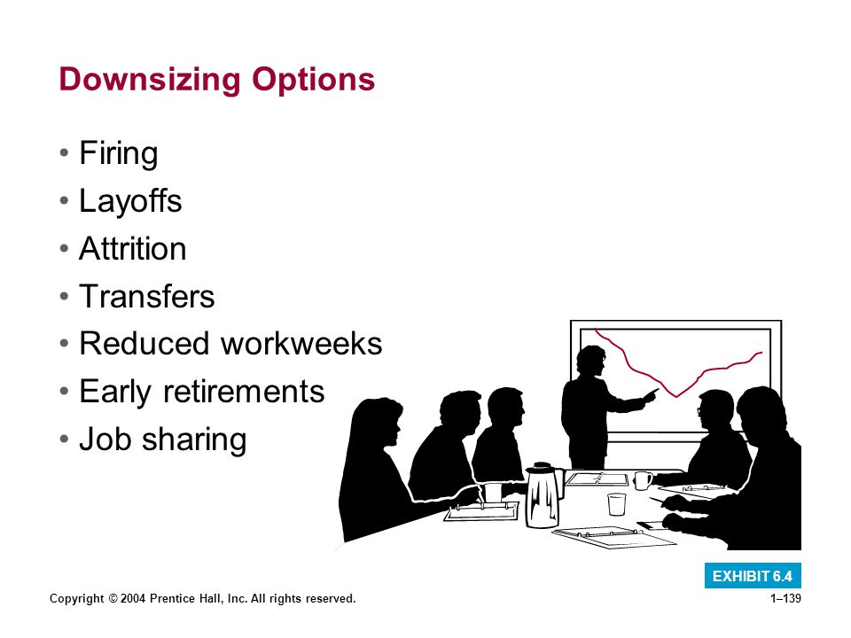 Downsizing Options Firing Layoffs Attrition Transfers