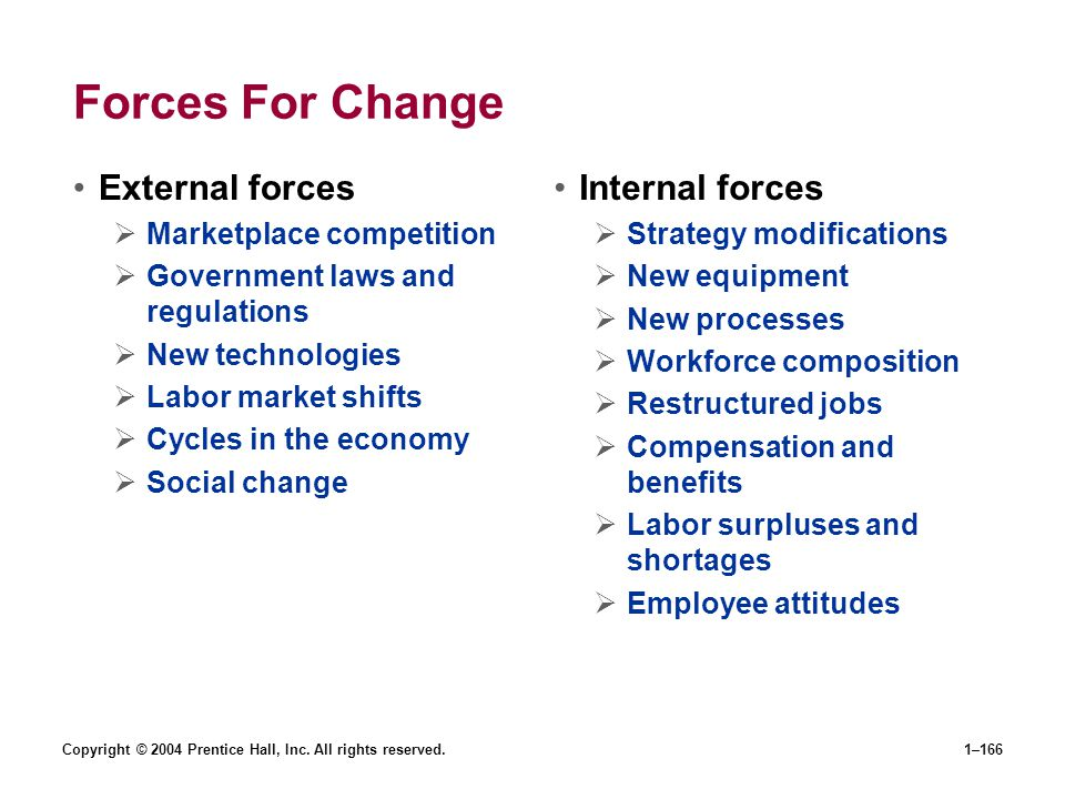 Forces For Change External forces Internal forces