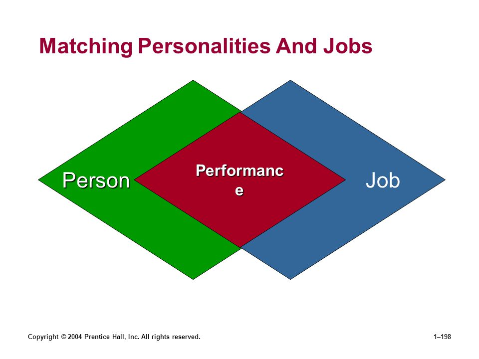 Matching Personalities And Jobs