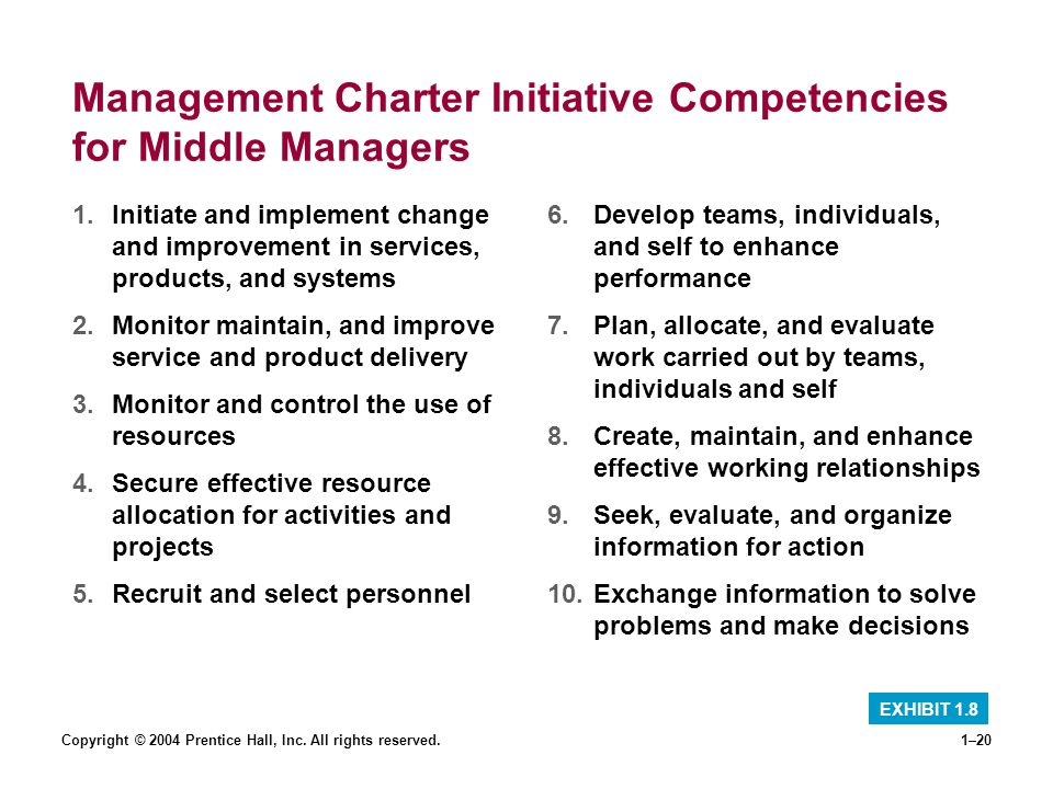Management Charter Initiative Competencies for Middle Managers