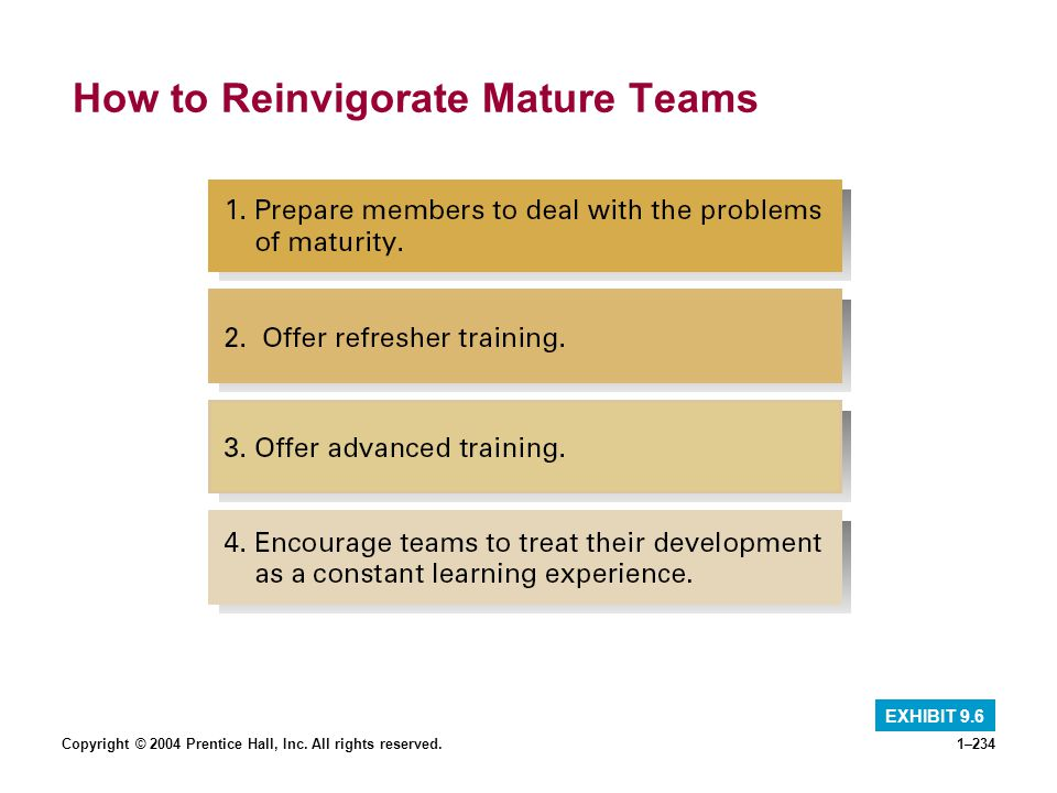 How to Reinvigorate Mature Teams