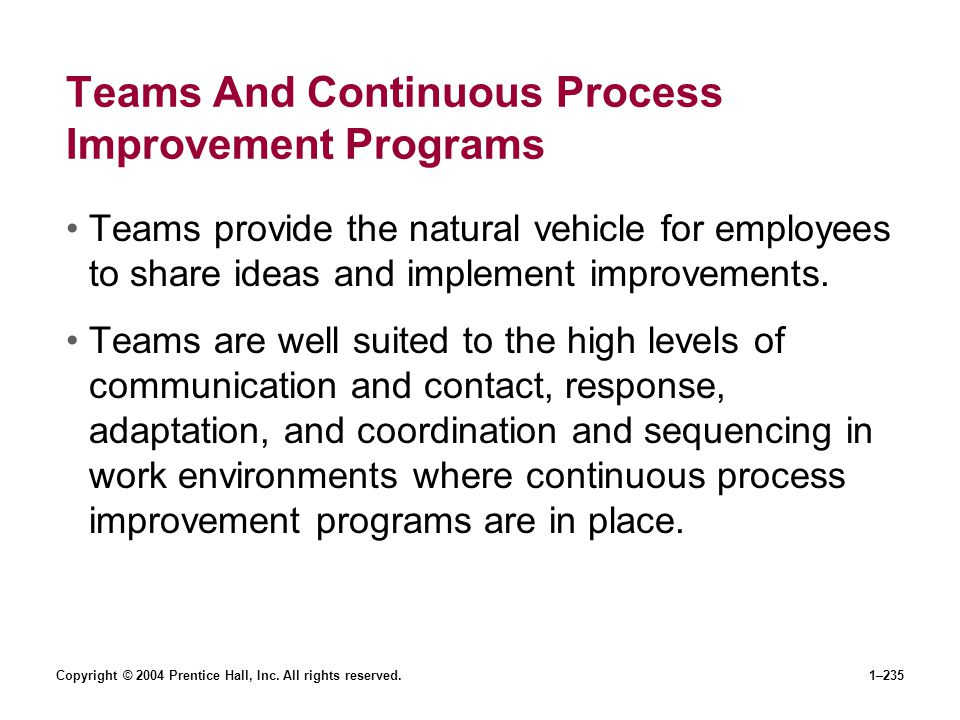 Teams And Continuous Process Improvement Programs