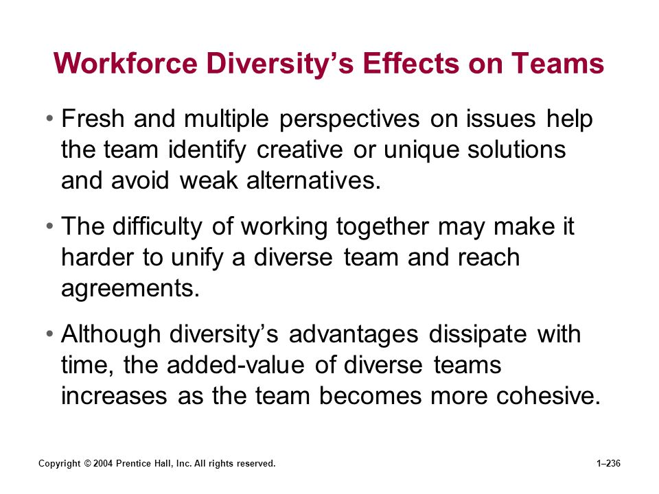 Workforce Diversity's Effects on Teams