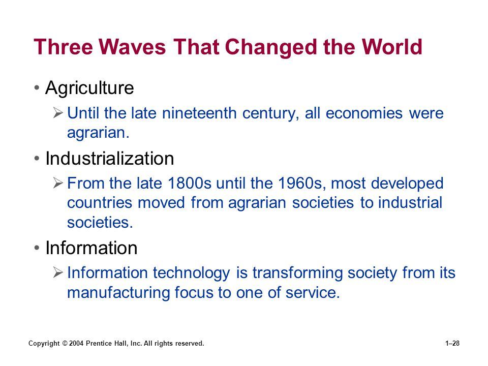 Three Waves That Changed the World