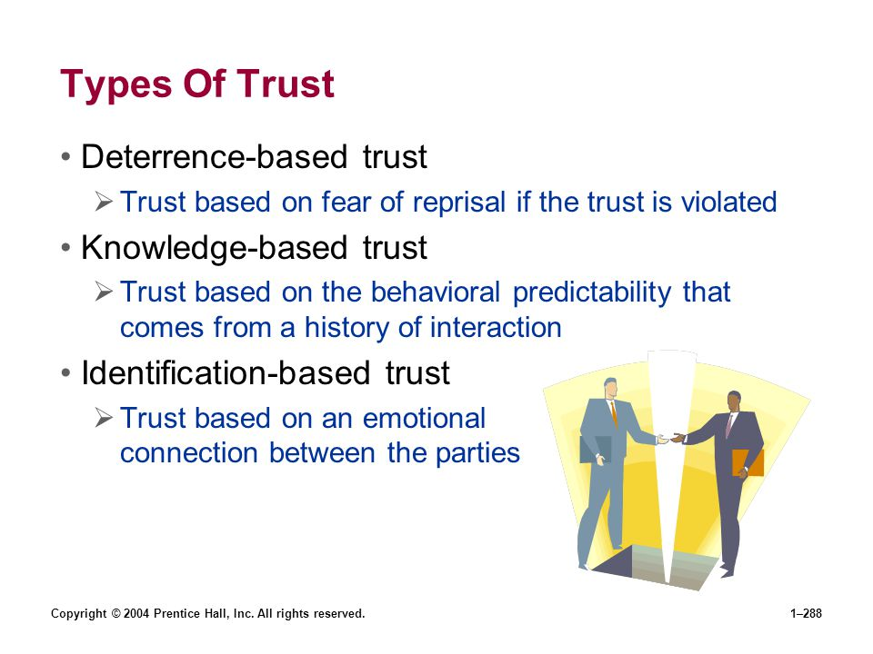 Types Of Trust Deterrence-based trust Knowledge-based trust