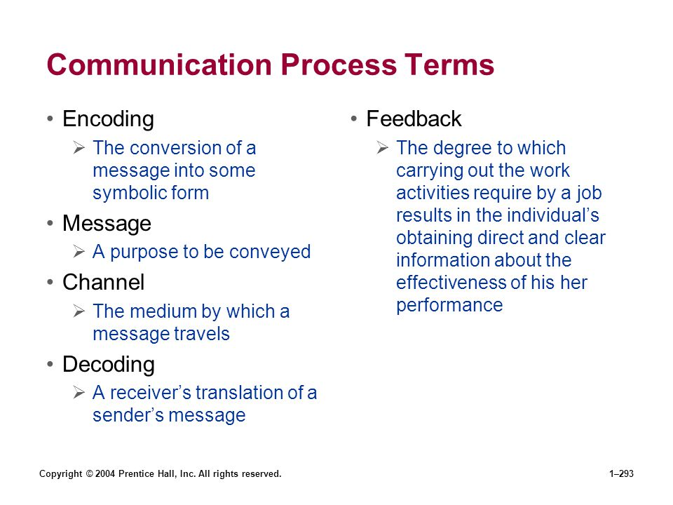 Communication Process Terms