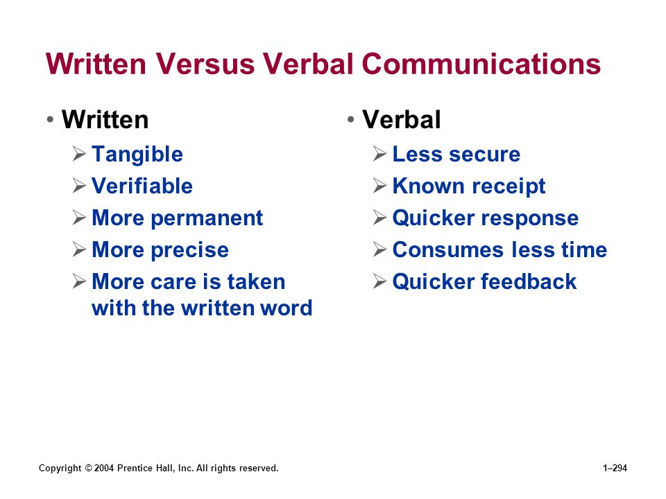 Written Versus Verbal Communications