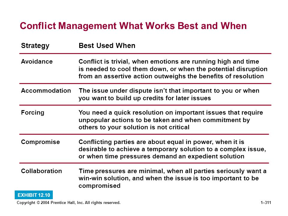 Conflict Management What Works Best and When