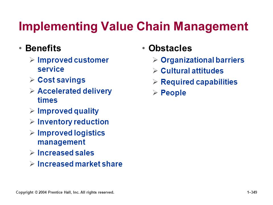 Implementing Value Chain Management