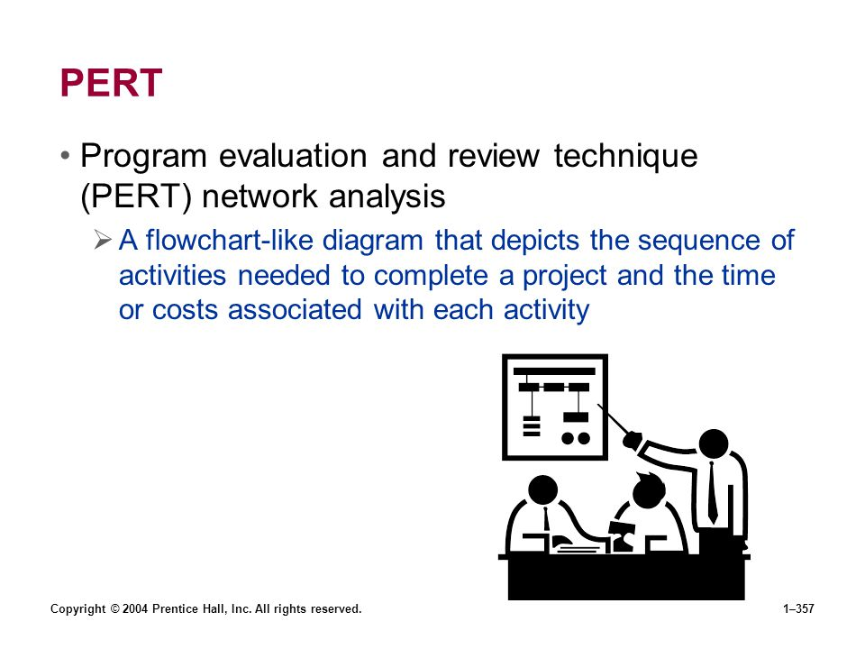PERT Program evaluation and review technique (PERT) network analysis