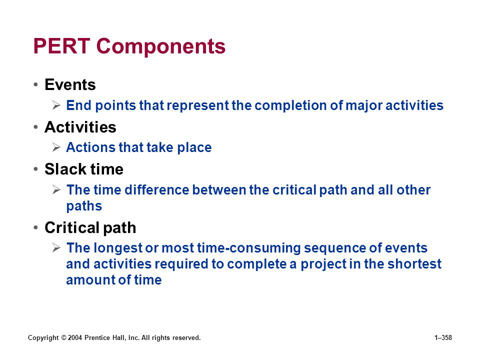 PERT Components Events Activities Slack time Critical path