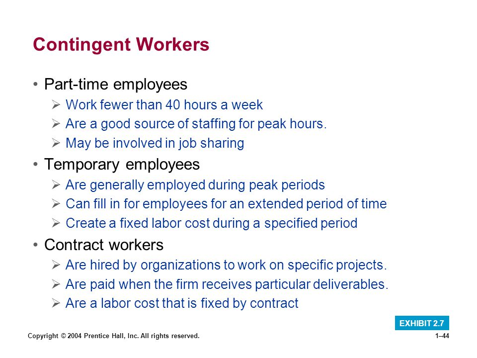 Contingent Workers Part-time employees Temporary employees