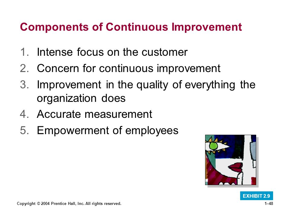 Components of Continuous Improvement