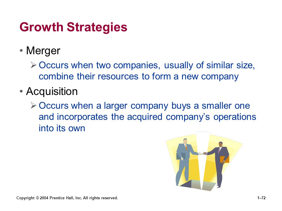 Growth Strategies Merger Acquisition
