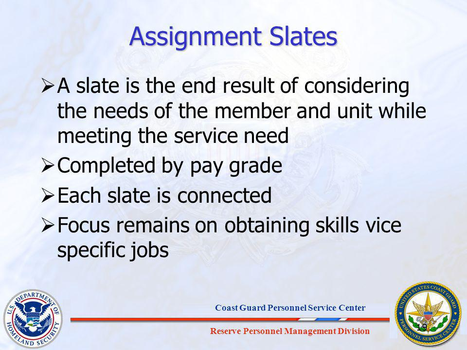 Assignment Slates A slate is the end result of considering the needs of the member and unit while meeting the service need.