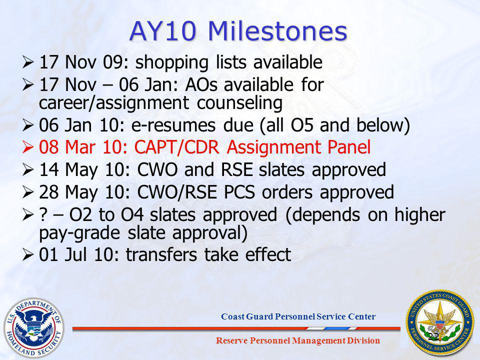 AY10 Milestones 17 Nov 09: shopping lists available