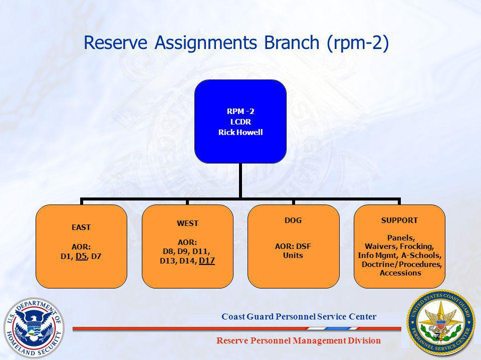 Reserve Assignments Branch (rpm-2)