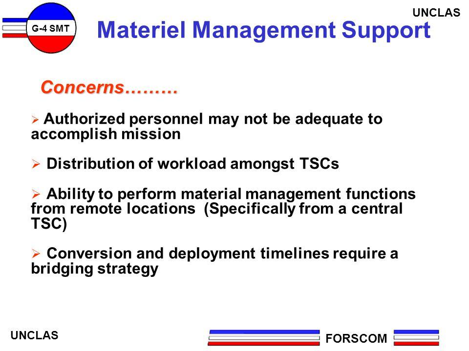 Materiel Management Support