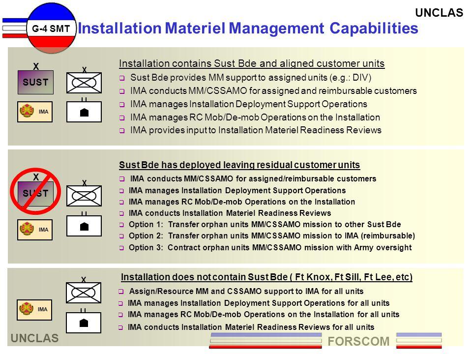 Installation Materiel Management Capabilities