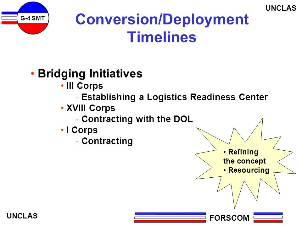 Conversion/Deployment Timelines