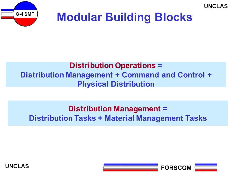 Modular Building Blocks