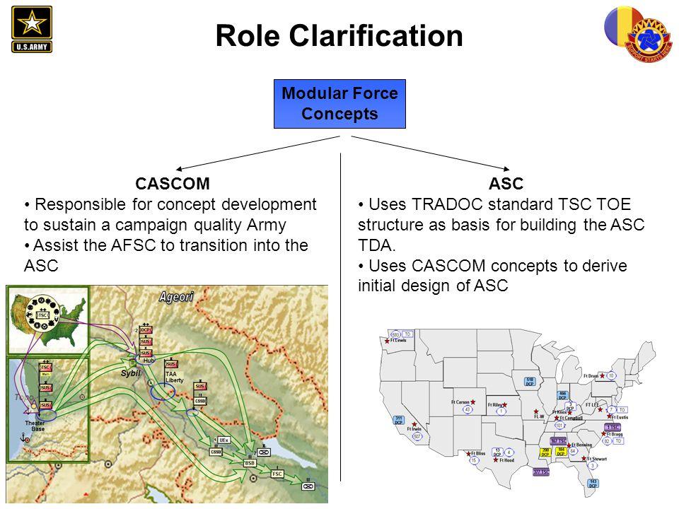 Role Clarification Modular Force Concepts CASCOM