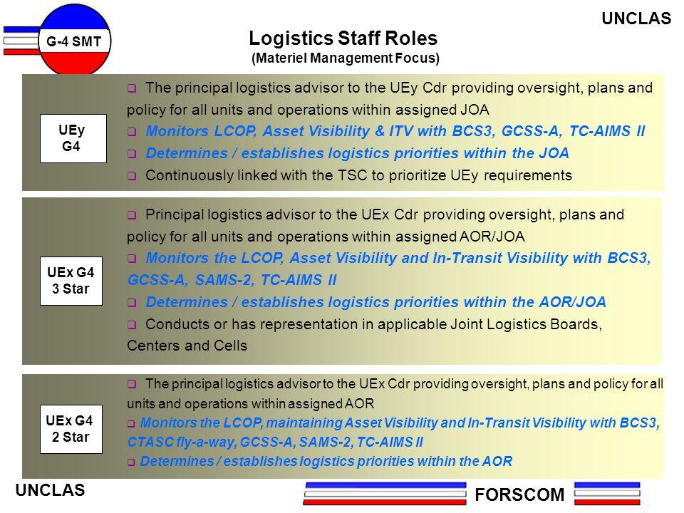 Logistics Staff Roles (Materiel Management Focus)