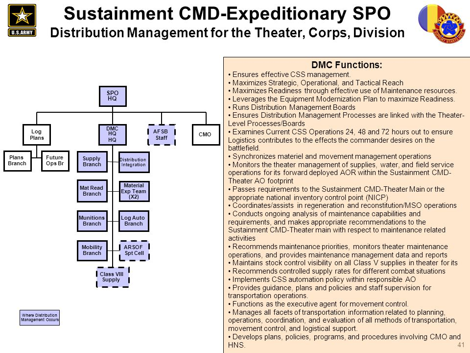 Sustainment CMD-Expeditionary SPO Distribution Management for the Theater, Corps, Division
